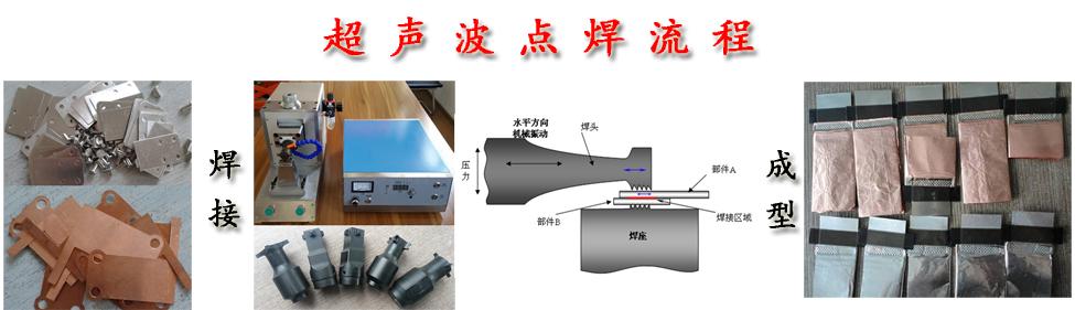 软包锂电池持续增长