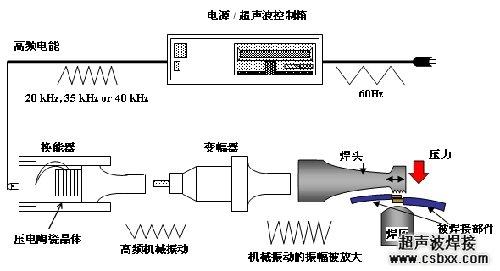 频率(15-60khz)的振荡电路